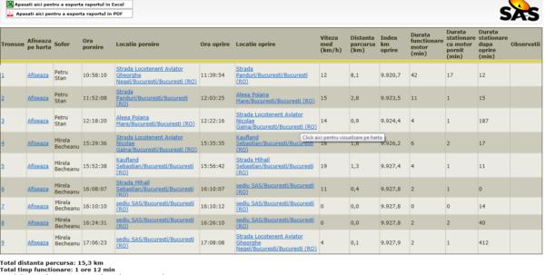 Fleet Management Spreadsheet Regarding Sas Grup Is The Only Gps Manufacturer From Romania Monitoring More