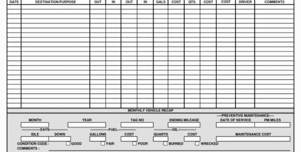 Fleet Vehicle Maintenance Spreadsheet Throughout 007 Template Ideas Fleet Vehicle Maintenance Log Auto Schedule