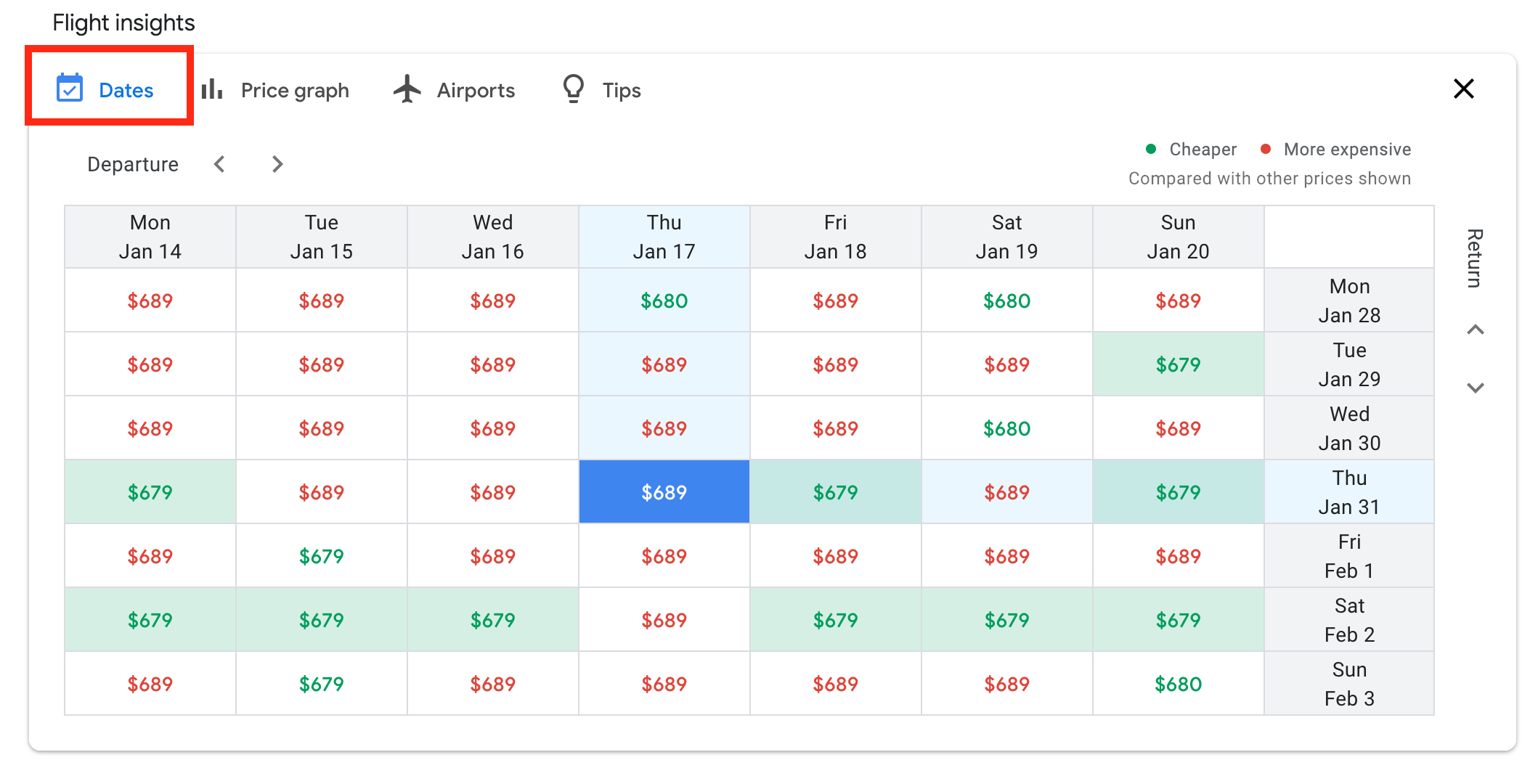 Flight Comparison Spreadsheet With How To Use Google Flights To Track  Find Cheap Prices [Guide]