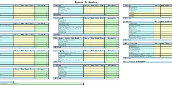Flip Analysis Spreadsheet Intended For Property Analysis Worksheet Short Form  Ultimate Bargains – Real