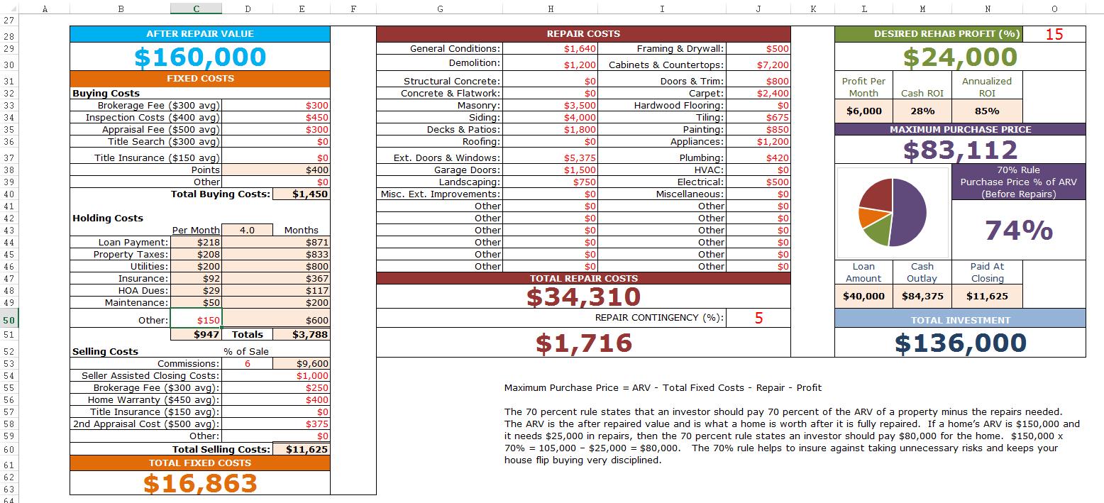 Flip Calculator Spreadsheet Regarding Fixnflip Rehab Analyzer For Excel