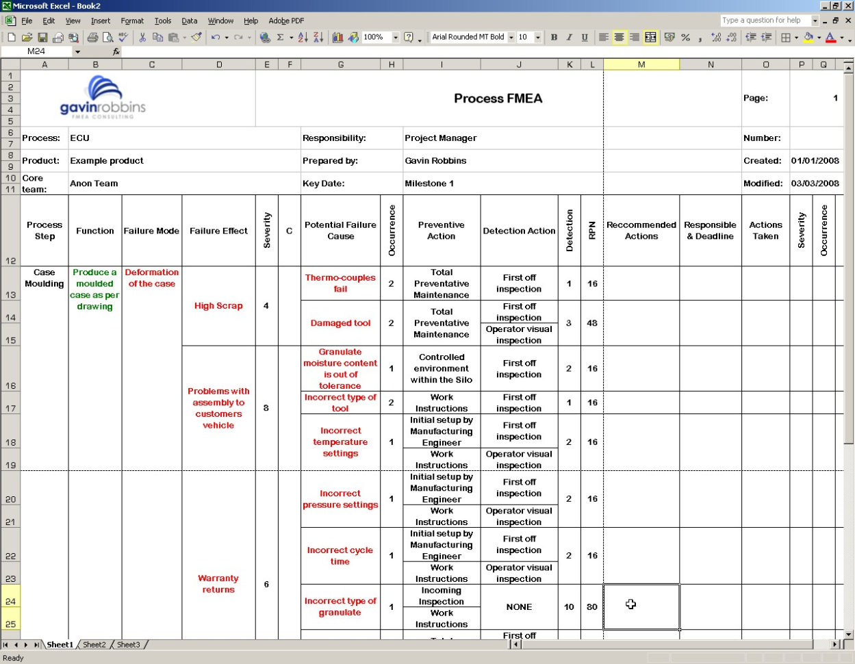 Fmea Spreadsheet Pertaining To Download Fmea Examples, Fmea Templates Excel, Pfmea Example Vda