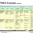 Fmea Spreadsheet Template Regarding Fmea Template  Virtren For Fmea Sample Worksheet  Stalinsektionen Docs
