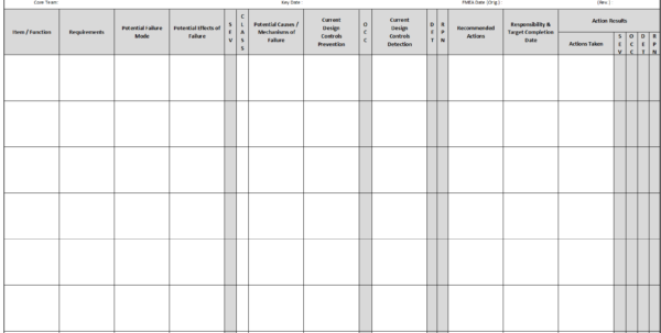 Fmea Spreadsheet Template Throughout Fmea  Failure Mode And Effects Analysis  Qualityone