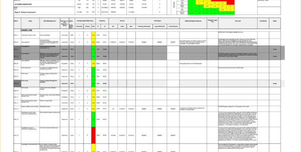 Fmea Spreadsheet Template Within Fmea Template Excel – Spreadsheet Collections