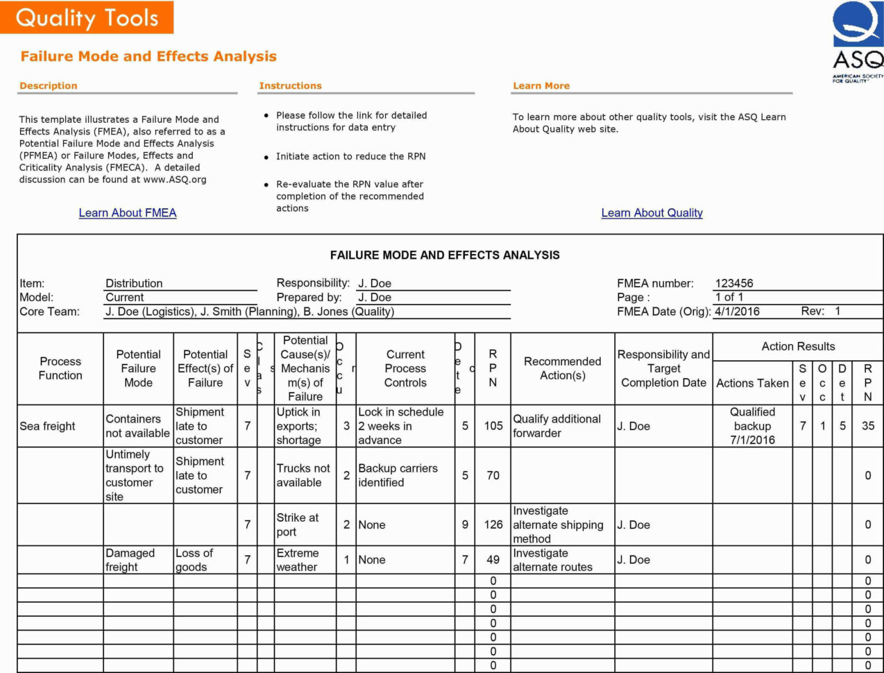 Fmea Spreadsheet Within Real Estate Investment Analysis Spreadsheet For Fmea Template Excel