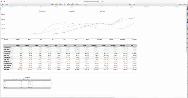 Fmla Leave Tracking Spreadsheet In Fmla Intermittent Leave Tracking Form Lovely Intermittent Fmla
