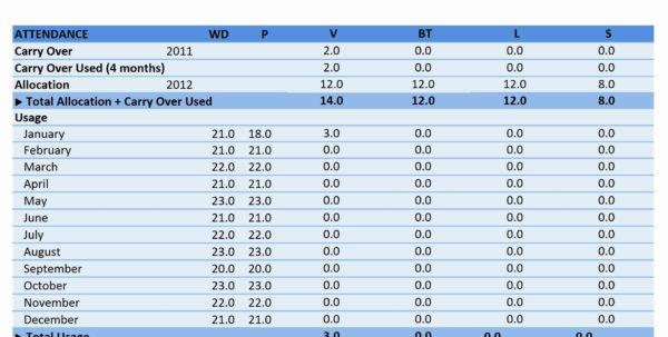 Fmla Rolling Calendar Tracking Spreadsheet With Fmla Rolling Calendar Tracking Spreadsheet Best Of Fmla Usage