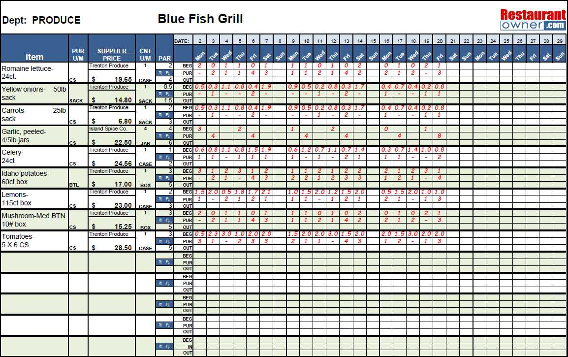 Food And Beverage Cost Control Excel Spreadsheets For Bar Inventory Spreadsheet Excel Free Beverage Restaurant Food  For