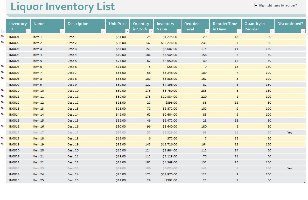 Food And Beverage Inventory Spreadsheet In Beverage Inventory Spreadsheet Free Liquor Excelntrol Bar Stock