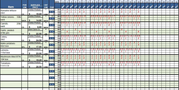 Food And Beverage Inventory Spreadsheet Intended For Bar Inventory Spreadsheet Excel  Readleaf