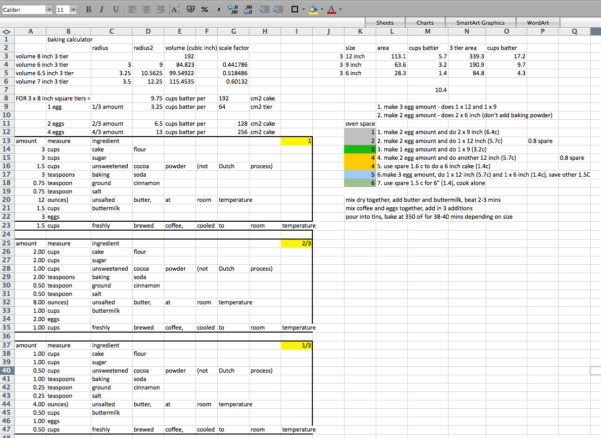 Food Cost Calculator Spreadsheet Throughout Trip Food Cost Calculator  Rent.interpretomics.co