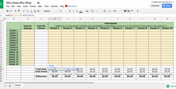 Food Product Cost & Pricing Spreadsheet Pertaining To Worksheet Msp Pricing Spreadsheet Review Ofood Product Cost