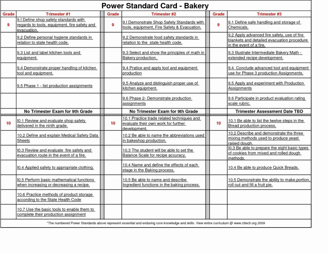 Food Product Cost & Pricing Spreadsheet Free Pertaining To Food Costing Spreadsheet Lovely Product Cost Sheet In Excel Phamplet