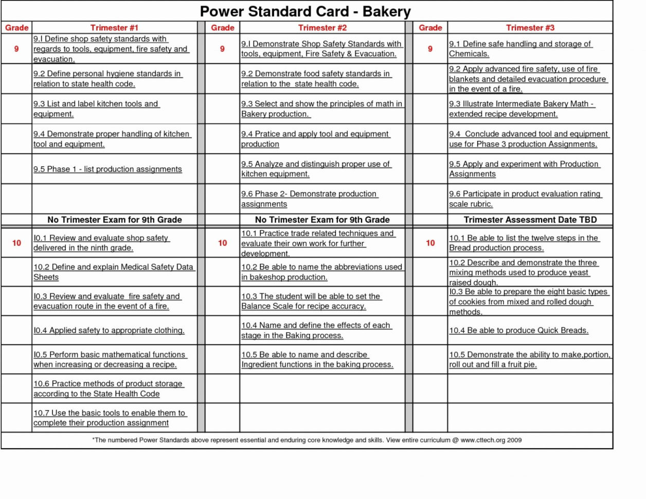 Food Product Cost & Pricing Spreadsheet With Regard To Food Product Cost Pricing Spreadsheet Download Xls Small  Askoverflow