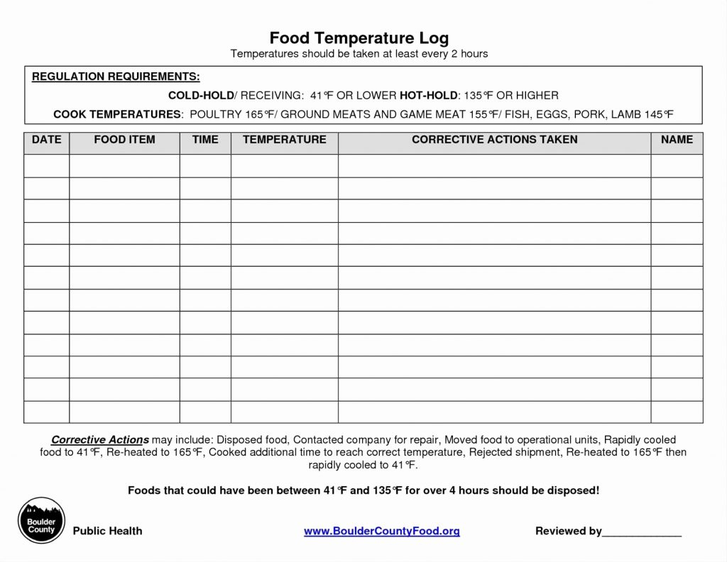 Food Truck Cost Spreadsheet Regarding Food Cost Spreadsheet Free Truck Theoretical Calculator Uk Invoice