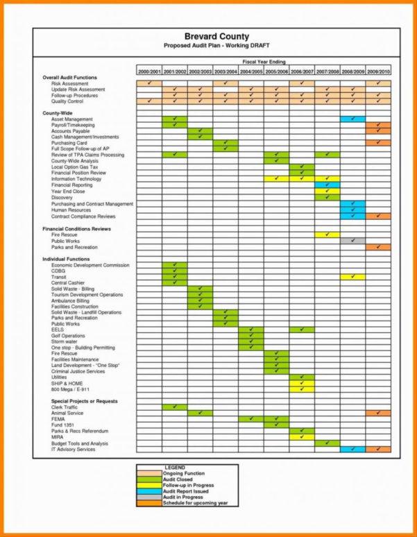 Food Waste Tracking Spreadsheet Inside Commission Tracking Spreadsheet Insurance Sales Template Real Estate