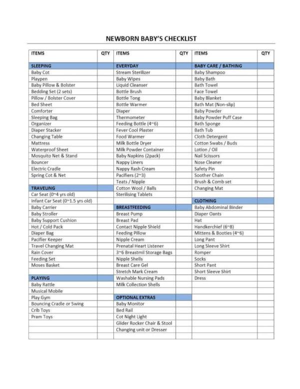 Food Waste Tracking Spreadsheet Inside Spreadsheet Tracking  Rent.interpretomics.co