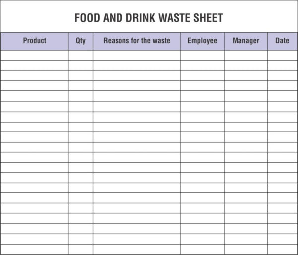 Food Waste Tracking Spreadsheet Throughout Food Inventory Spreadsheet Controlling Unwanted Kitchen Waste Must