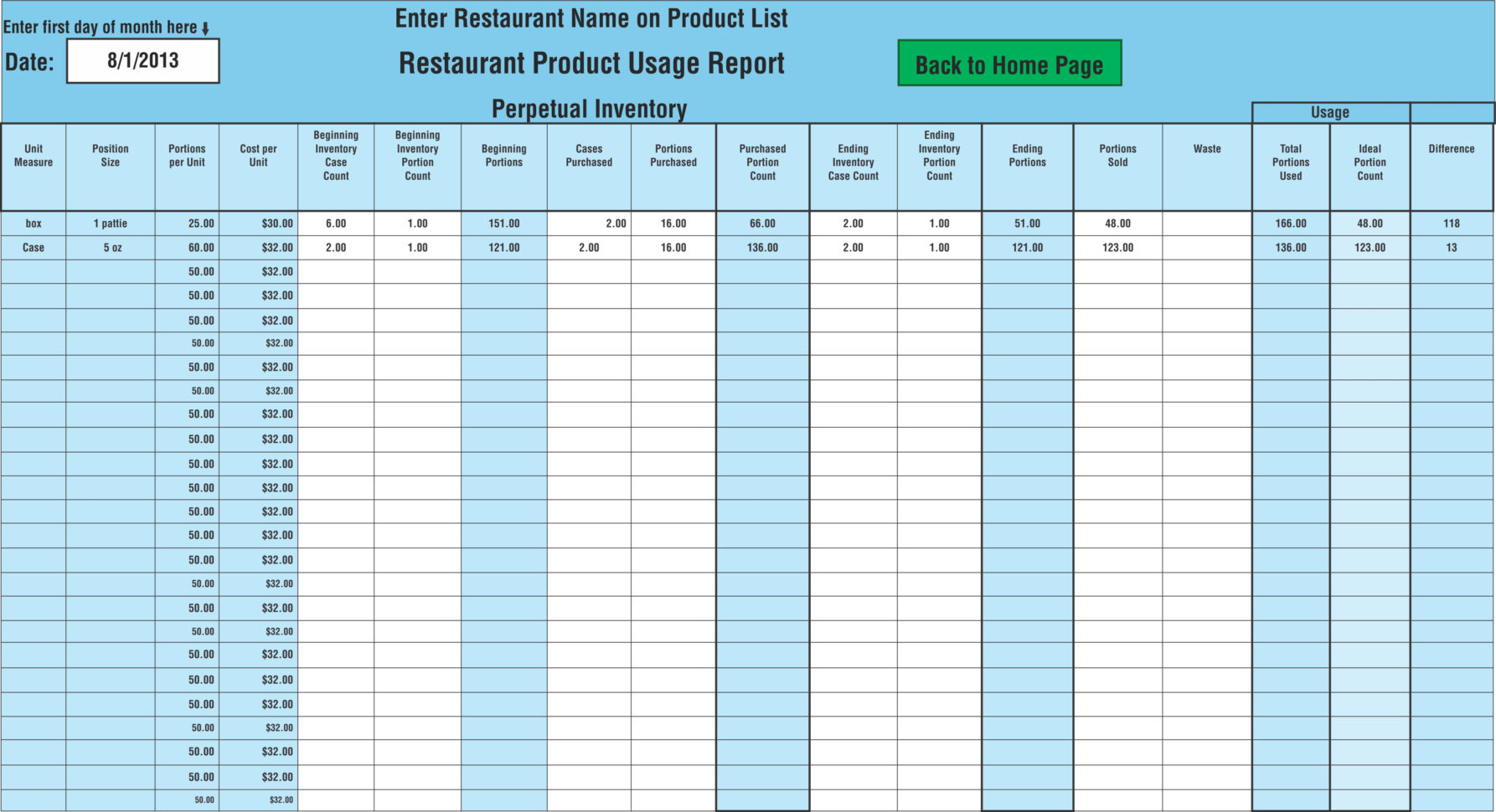 Food Waste Tracking Spreadsheet With Restaurant Inventory Spreadsheets That You Must Maintain And Monitor