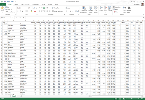Football Betting Excel Spreadsheet With Regard To Keep Track Of Your Betting Performance With An Excel Spreadsheet