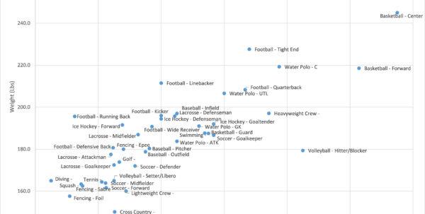 Football Betting Spreadsheet With Football Betting Spreadsheet  Heritageharvestfarm