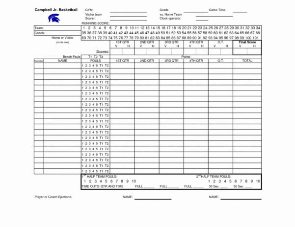Football Player Stats Spreadsheet Template Pertaining To Softballatistics Spreadsheet New Basketballat Sheet Template