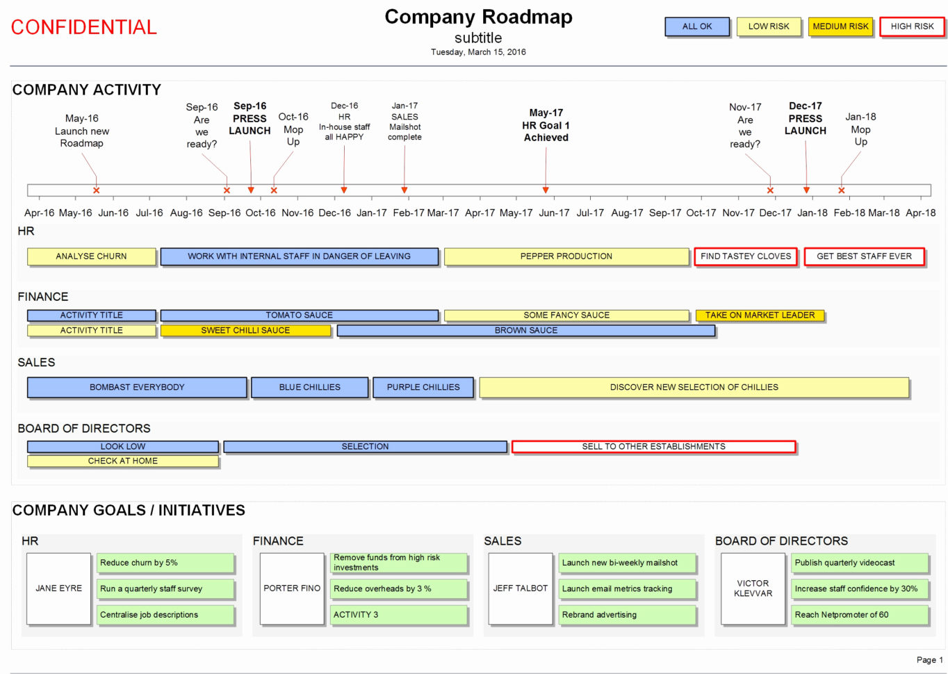 Football Pool Spreadsheet Excel In Football Pool Template Excel Elegant Weekly Football Pool Excel