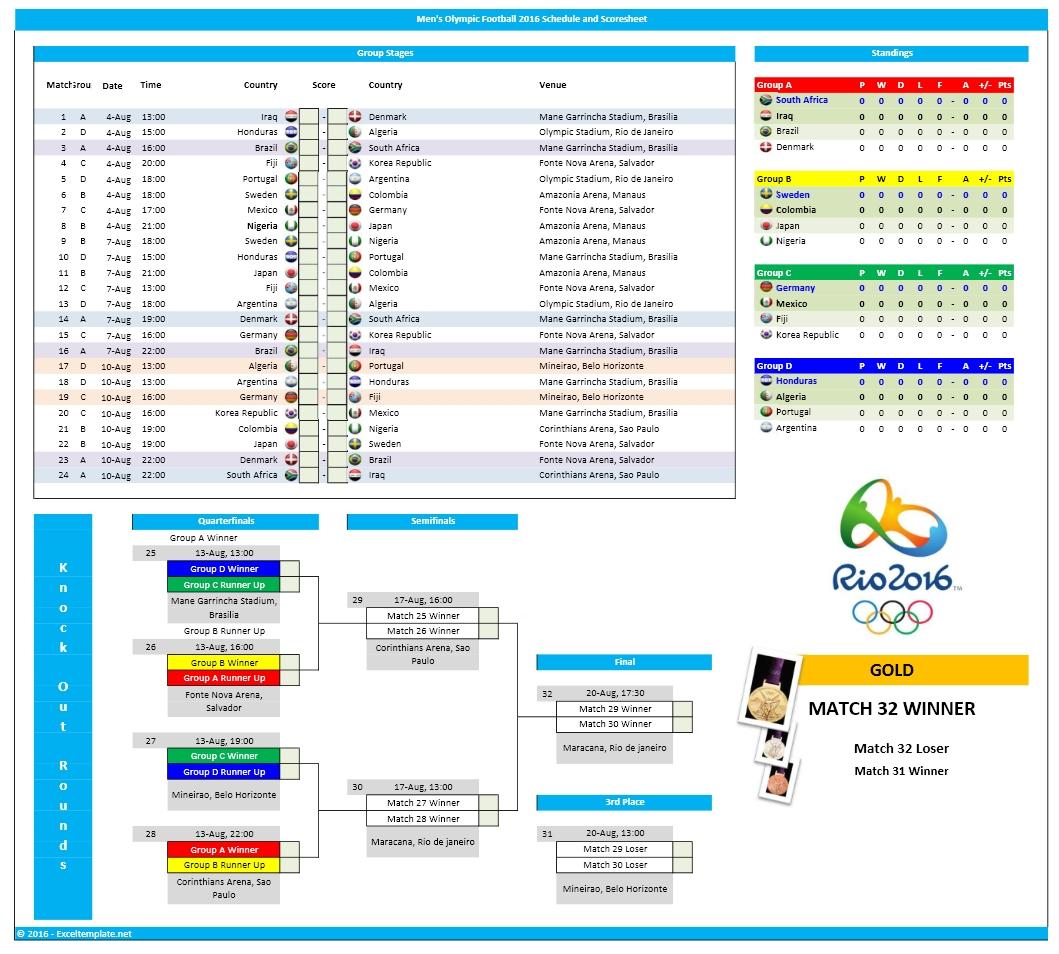 Football Pool Spreadsheet Excel In Men's Olympic Football 2016 Schedule And Office Pool Spreadsheet