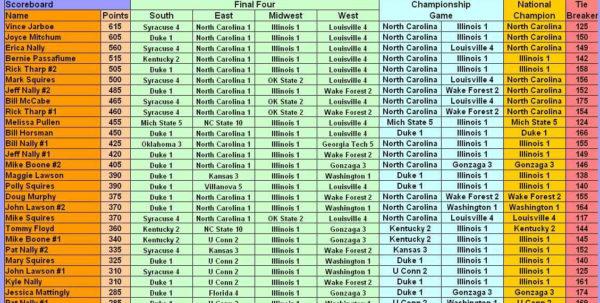 Football Pool Spreadsheet In Week 3 Football Pool Sheet And Football Pool Sheet Rules