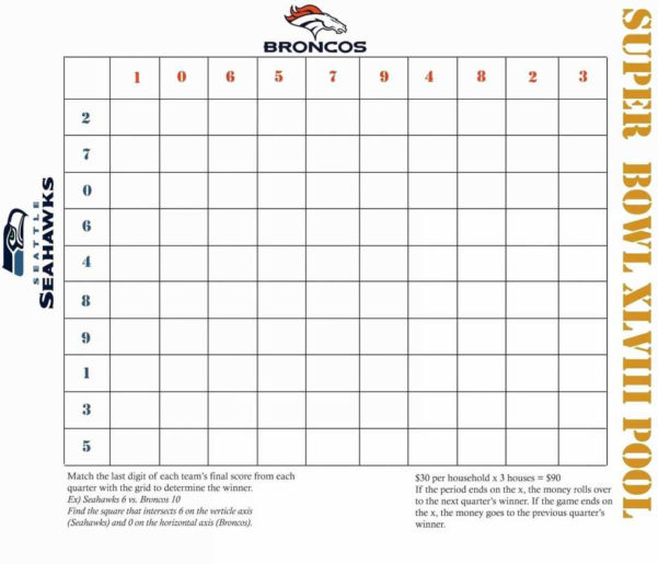 Football Pool Spreadsheet In Weekly Football Pool Excel Spreadsheet Awesome Weekly Football Pool