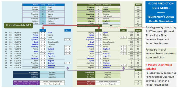 Football Predictions Spreadsheet Within World Cup 2018 Office Pool  Excel Templates