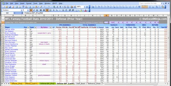 Football Statistics Excel Spreadsheet In Theexcelninja  Nfl Fantasy Football Pools Downloadable Excel