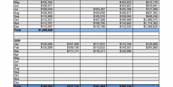 Forecast Spreadsheet Excel Regarding Demand Forecasting Excel Template 39 Sales Forecast Templates