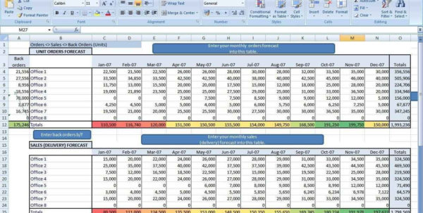 Forecast Spreadsheet Excel With Regard To Sales Forecast Spreadsheet Example Of Free Sample Samples Examples