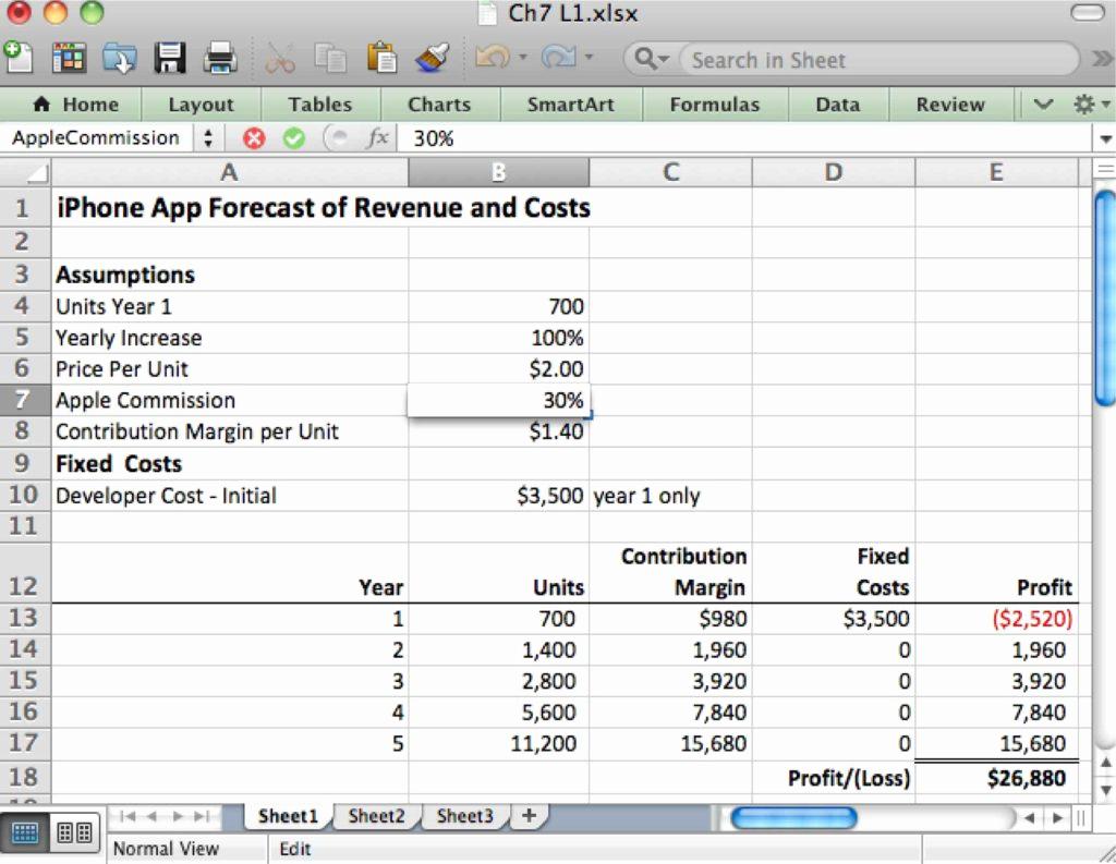 Forecast Spreadsheet Regarding Sales Forecast Spreadsheet And Sales Forecast Spreadsheet Example