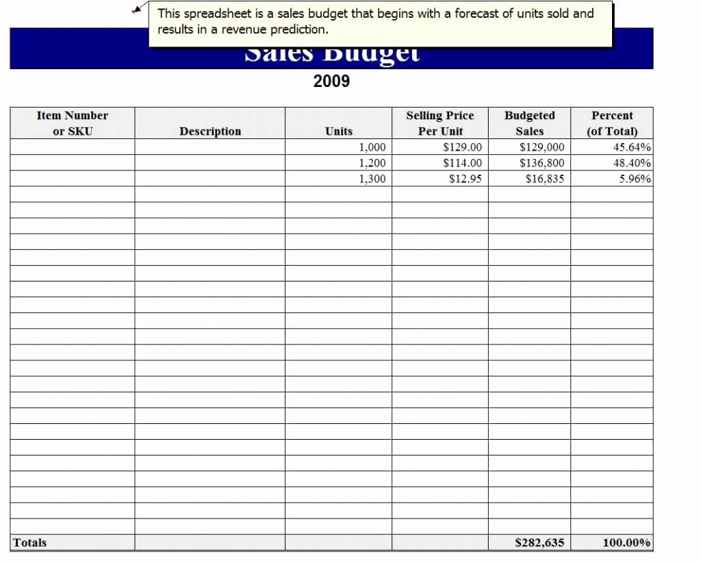 Forecast Spreadsheet Within Sales Forecast Spreadsheet Restaurant Product Score Capstone