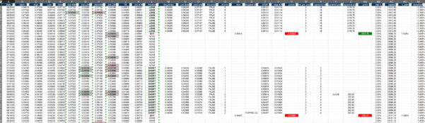 Forex Backtesting Spreadsheet For Trend Following Works Products  Tfworks