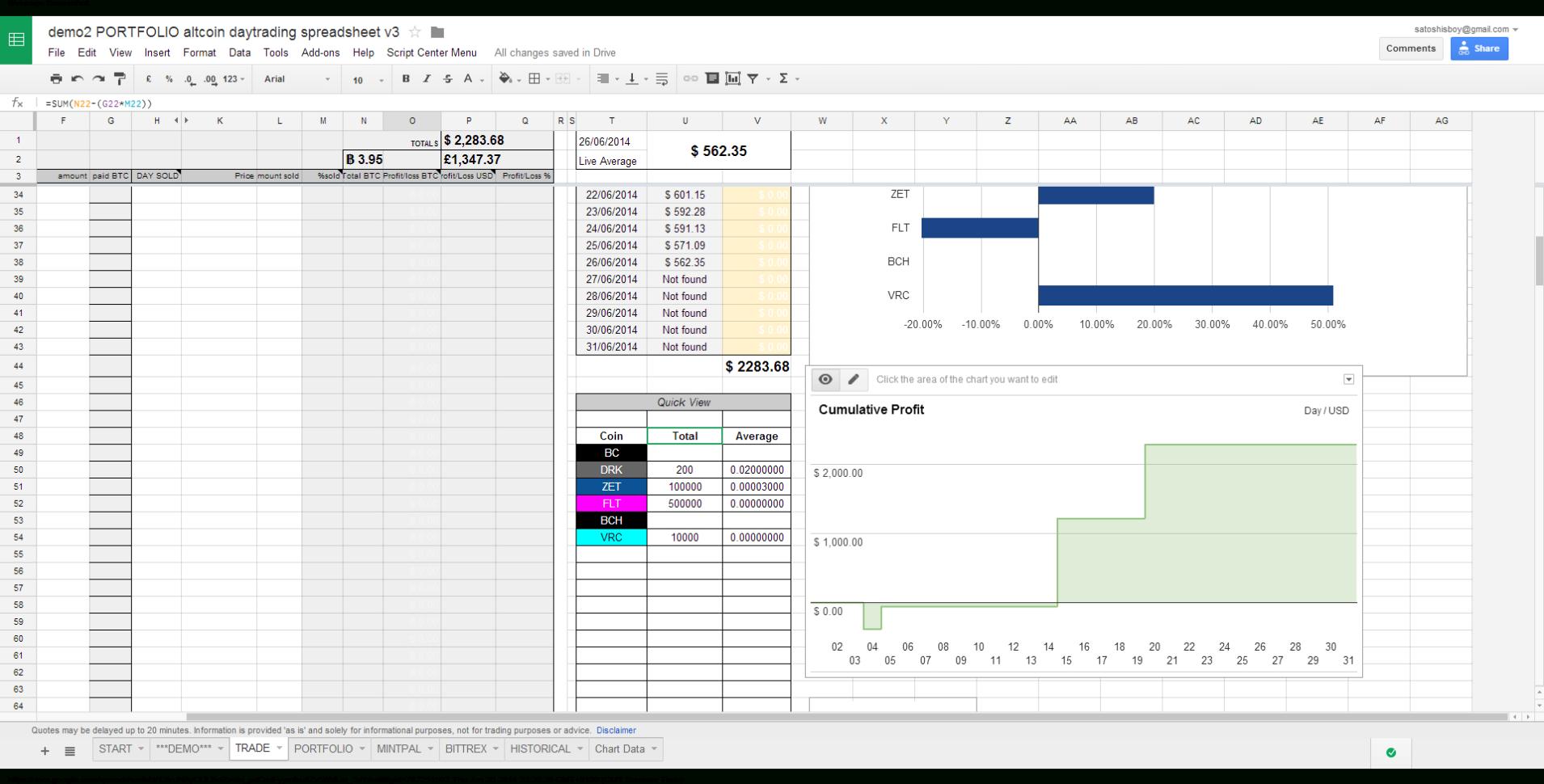 Forex spreadsheet