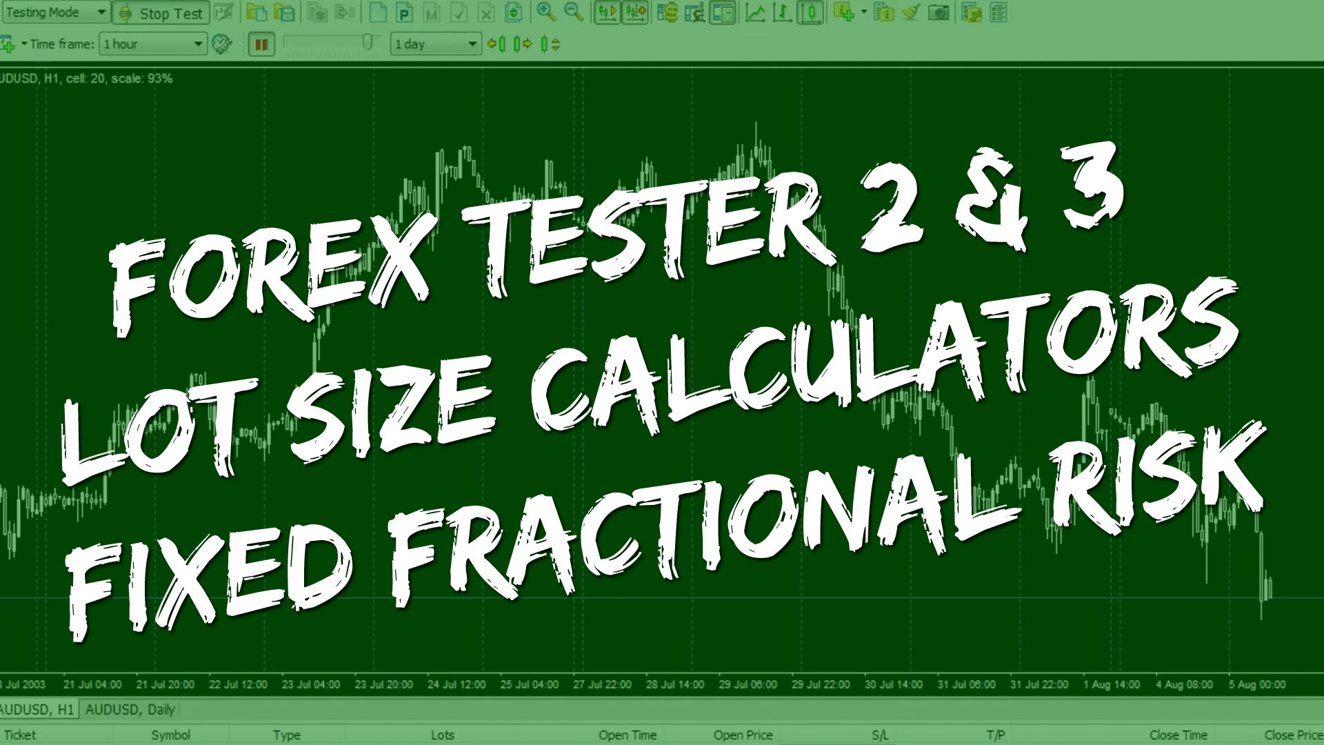 Forex Backtesting Spreadsheet Intended For Fastest Ways To Calculate Forex Tester Lot Size With Percent Risk