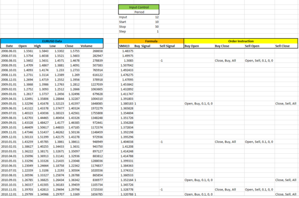 Forex Backtesting Spreadsheet Intended For Quant Strategy Inventor  Algo Trading And Investment