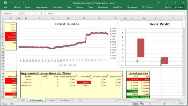 Forex Backtesting Spreadsheet Regarding Forex Pl Spreadsheet