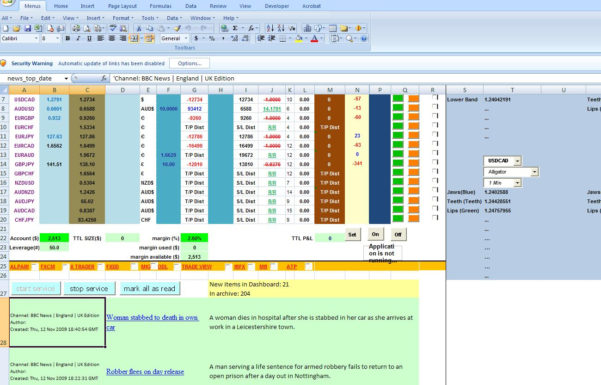 Forex Backtesting Spreadsheet With Regard To Free Technical Analysis Excel Metatrader 4 Time Indicator – Cnri