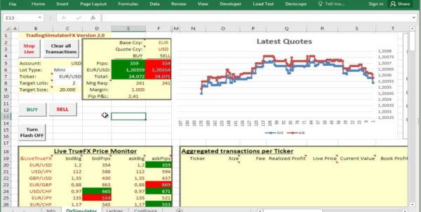 Forex Compound Interest Spreadsheet With Regard To Recent Blog Posts  Resources