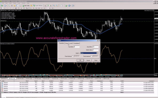 Forex Compounding Spreadsheet Intended For Spreadsheet Reputable Cloud Mining Altcoin For Beginners Example Of