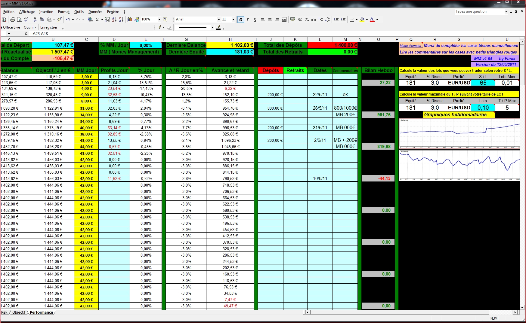 Forex excel spreadsheet