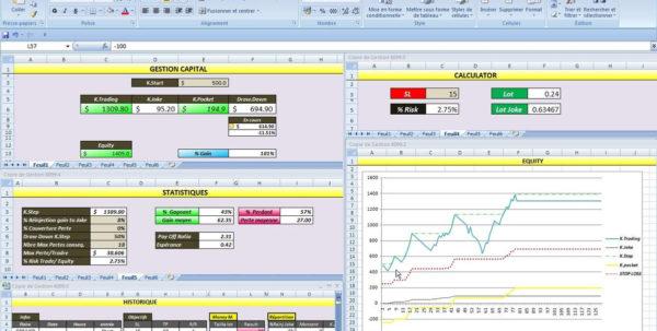 Forex Money Management Spreadsheet Throughout Forex Money Management Excel Template  Dailyfx University  Beginner