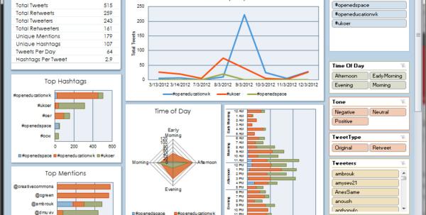 Forex Risk Management Excel Spreadsheet In Forex Risk Management Excel Spreadsheet – Spreadsheet Collections