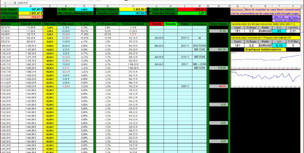 Forex Risk Management Spreadsheet Regarding Spreadsheet Examples Forex Risk Management Excel New Money