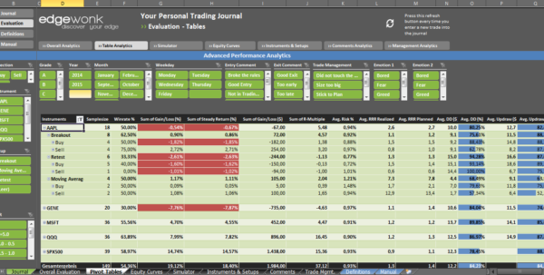 Forex Spreadsheet Pertaining To Option Trading Journal Excel Spreadsheet Log Template Forexload Free Forex Spreadsheet Spreadsheet Download